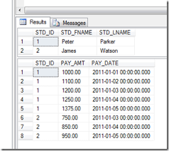 sql select from multiple tables manjuke s blog how to insert data using sql views created using
