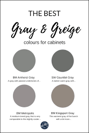 gray kitchen cabinet paint colors the 4 best gray greige colours for cabinets vanities