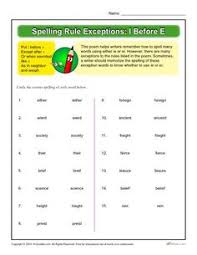 spelling rules is it tion or sion spelling rules spelling and