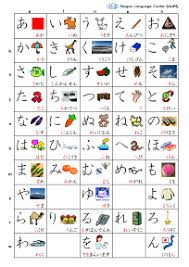 hiragana and katakana free study material mlc japanese