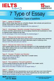 sample of essay questions kind of essay writing best solutions of types of essay writing with examples about