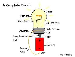 a light bulb circuit diagram with labeled parts of a closed with