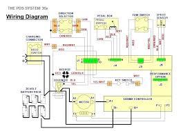 36 volt golf cart battery charger diagram club car wiring on ebay