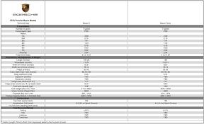 porsche 4 specs 2014 porsche macan technical specifications and pricing flatsixes