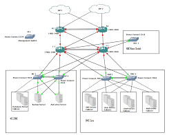 total network infrastructure configuration powerconnect forum total network infrastructure configuration