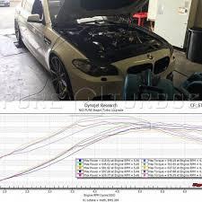 bmw n63 bmw n63 n63tu stage 1 upgrade turbos