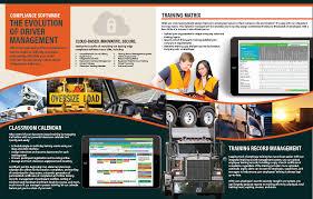 Software Tester Jobs In Edmonton What U0027s New Levitt Safety Levitt Safety