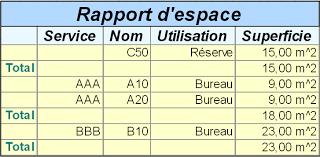 calcul surface utile bureaux inventaire sous visio