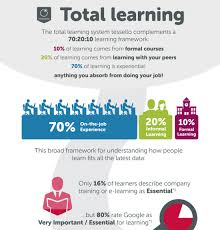 e learning strategy template tin can api infographic archives e learning infographics