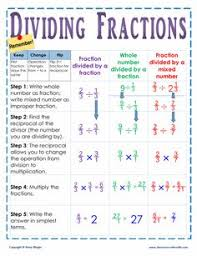 printable fractions worksheets for teachers this is a great