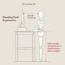 Ergonomics Desk Posture Proper Ergonomics For A Standing Desk Physical