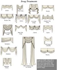How To Hang Curtain Swags by Swag Treatments Keelankreations Window Treatment Pinterest