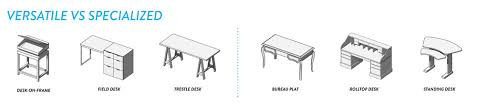 Sawhorse Trestle Desk The Desk U2014 The Chop