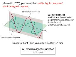Speed Of Light In A Vacuum Speed Of Light In Vacuum Waves 1 Chapter Ppt Ppt If The Sun Is