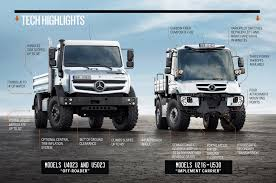 mercedes unimog for sale usa i ve died and to unimog heaven automobile magazine