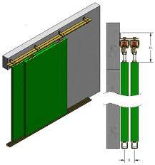 Track For Sliding Barn Door Industrial Sliding Doors From Nikotrack Enclosed Monorail Track