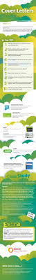 images about resume on Pinterest   Cover letters  Interview     Cover Letters  This infographic provides good  concise information for writing a cover letter for a resume  which could be valuable for helping secondary
