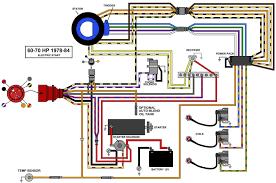 suzuki 140 hp outboard wiring diagram suzuki free wiring