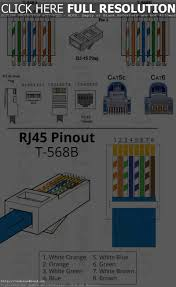 rj45 pinout wiring diagrams cat5e cat6 cable 568b cat 6 engine