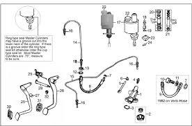 diagram clutch hydraulics u0026 controls