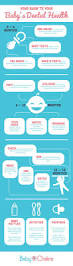 1186 best dental madness images on pinterest dental humor