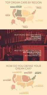59 best porsche images on pinterest car dream cars and automobile dream car