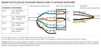 wiring diagram old phone jack wiring diagram dsl 4648 old phone