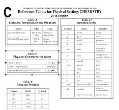 pdf table to excel pdf table to excel to excel multiple table pivot table excel 2010