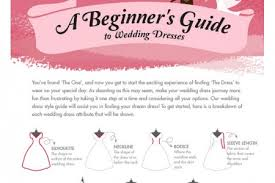 wedding dress guide the beginner s guide to wedding dresses visual ly