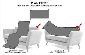 Meaning Of Sofa Textile Industry Blog Charles Parsons Interiors Blog What Is A