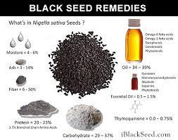 black seed for hair loss black seed remedies hair health pinterest black seed remedies