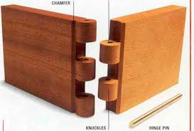 Finger Joints Woodworking Plans by Knuckle Joint Machine Cut Joint Woodworking Archive