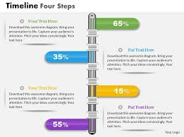 timeline business plan template business plan for growth timeline