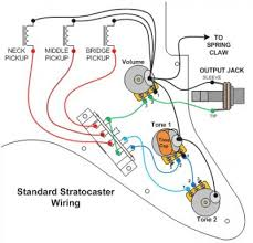 suhr pickup strat wiring diagram jackson pickup wiring diagram