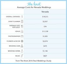 everything you need to know about getting married in nevada