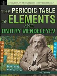 Who Invented Periodic Table Dmitri Ivanovich Mendeleev 1907 1834 U20131907 Russian Chemist And