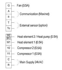 sci usa etn 24 super thermostat wiring diagram