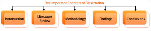 Chapter   THE PROBLEM AND REVIEW OF LITERATURE AND STUDIES     Millicent Rogers Museum