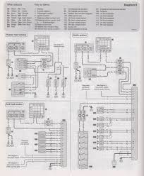 renault kangoo wiring diagram download with schematic images