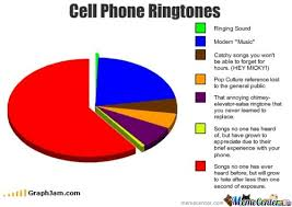 Meme Ringtones - cell phone ringtones by forceerror meme center