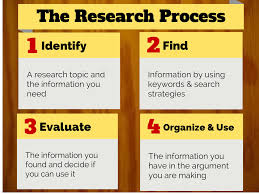 how to write a simple research paper the research process al 130b academic literacies library the research process al 130b academic literacies library guides at penn state university