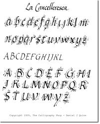 lettere straniere in corsivo maiuscolo e minuscolo addio al corsivo in finlandia