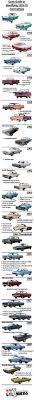 best 25 ford mechanic near me ideas on pinterest toddler boy