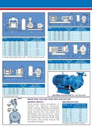 Water Ring Vaccum Pump Water Ring Vacuum Pump Compressors Water Ring Vacuum Pump