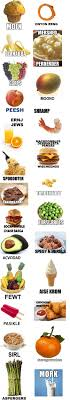 Funny Food Names Meme - misspelled food