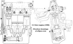 engine diagrams plymouth wiring diagrams instruction