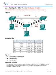 1 4 1 2 packet tracer skills integration challenge ospf