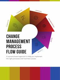 Service Desk Change Management Servicedesk Plus Change Management Process Flow Guide Change