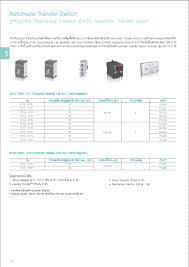 abb automatic transfer switch บจก เอ นไซ กร ป