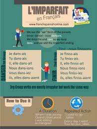 french imperfect tense with exercise learn french online